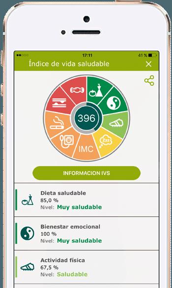 Imagen Icono Telefono